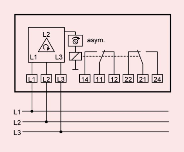 PS2DK - схема
